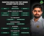 Nine uncapped players in 20-member side for South Africa Tests