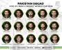 Pakistan name squad for ICC Men's Cricket World Cup 2019
