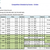 Schedule of Cricket Competition in Asian Games 2014